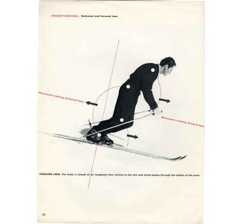 La imagen muestra una fotografía de Emile Allais tomada de perfil para explicar cuál debe ser la correcta inclinación del cuerpo en el descenso. Pulse para ampliar.